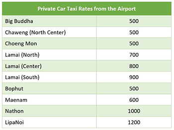 Koh Samui Private Taxi from Airport Rate Sheet