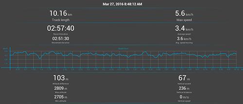 Annapurna Circuit GPS: Day 13